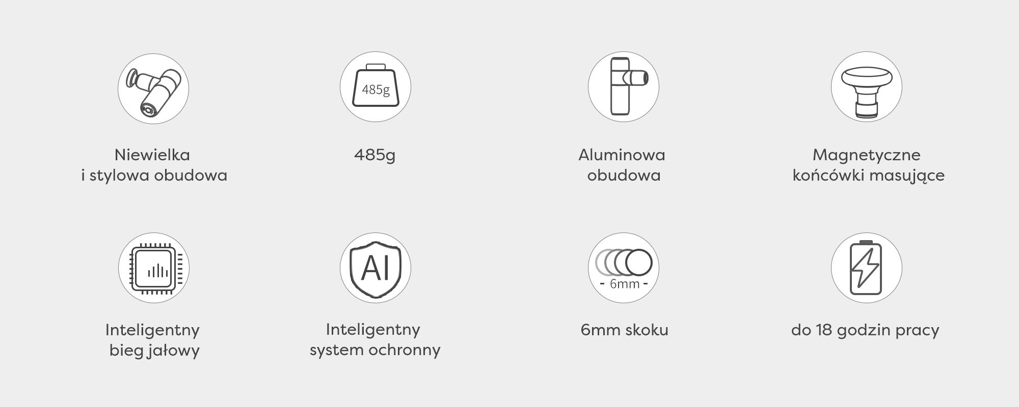 Infografika przedstawiająca skrótową specyfikację : niewielką i stylową obudowę, wagę 485 gramów, aluminiowy korpus, magnetyczne końcówki masujące, inteligentny bieg jałowy, inteligentny system ochrony, 6mm skoku i do 18 godzin pracy