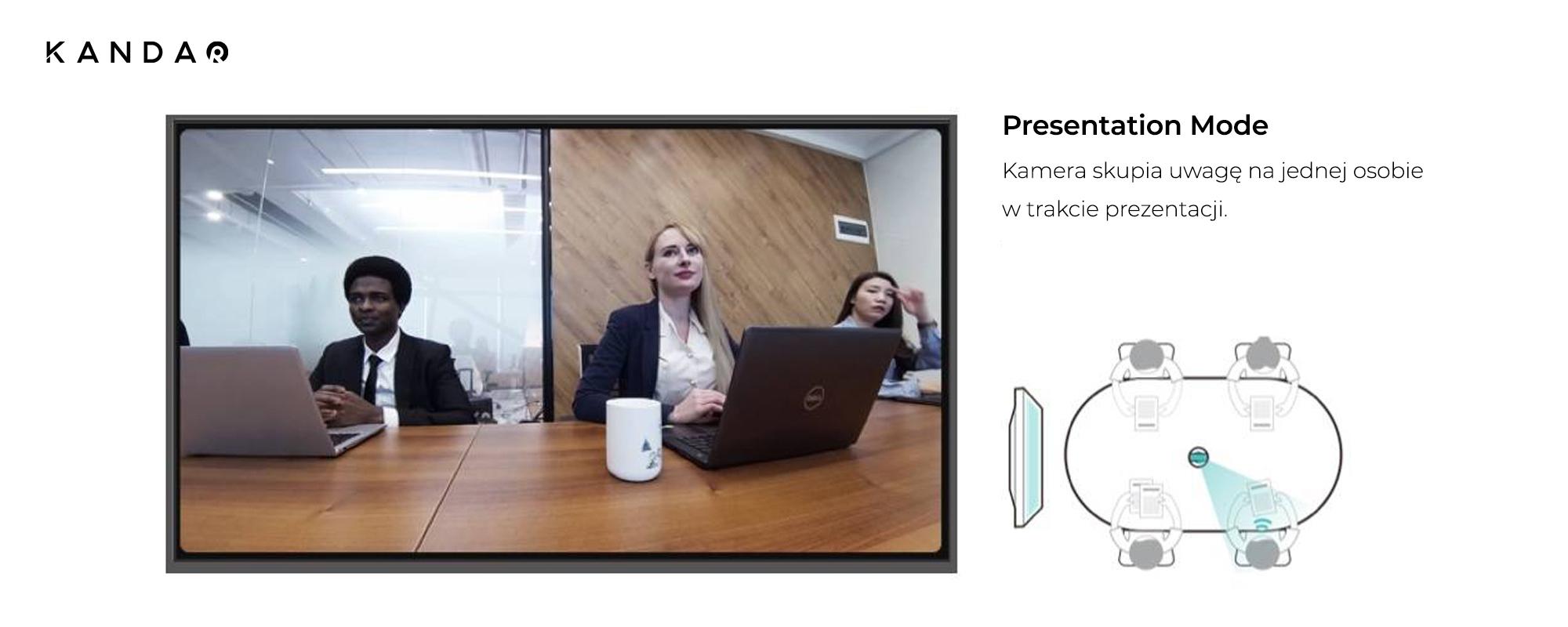 Schemat trybu Presentation Mode