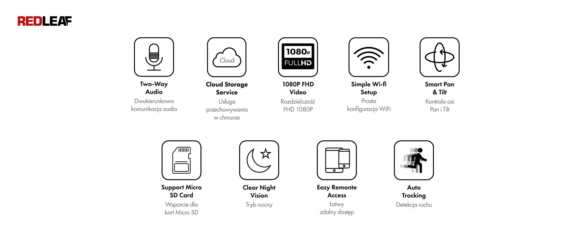 Kamera WiFi do monitoringu domu Redleaf IP Home Cam 100 najważniejsze funkcje
