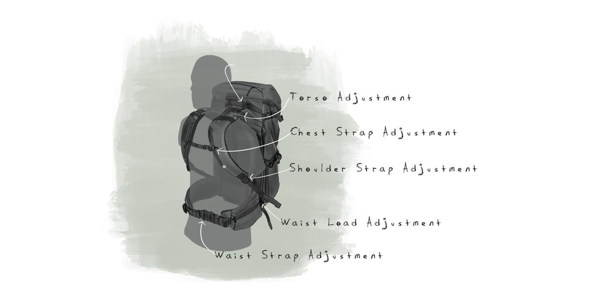 Wandrd Fernweh Trekking Backpack - Perfect Fit